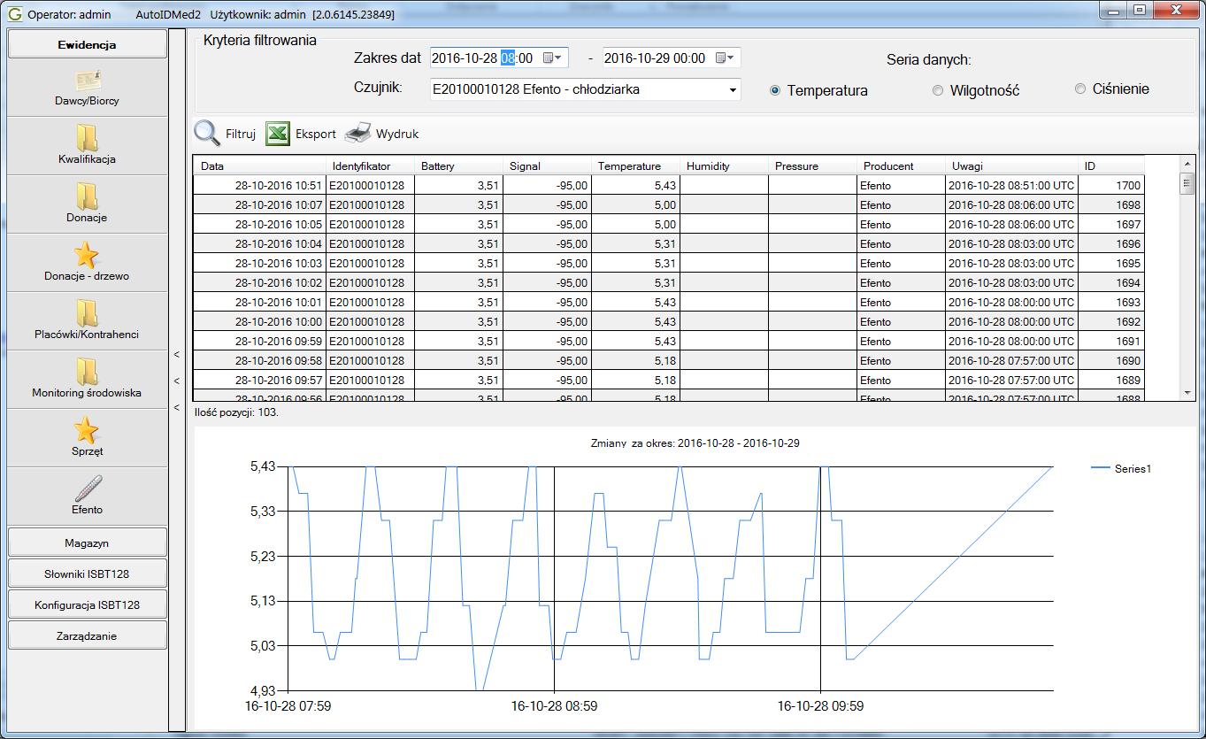 Prezentacja danych z sensorów w programie AutoIDMed2